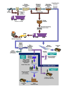 Wastewater Treatment Chart